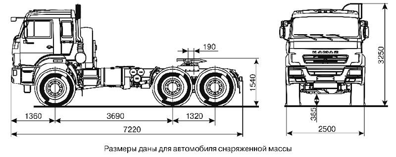 Размеры самосвала КАМАЗ 44108
