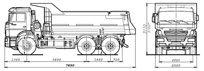 Размеры самосвала КАМАЗ 6520